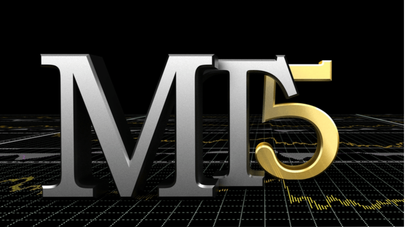 MT5にインジケーターを追加する方法