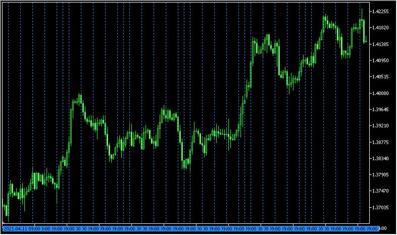 決まった時間に縦線を引く「vertical_time_lines」