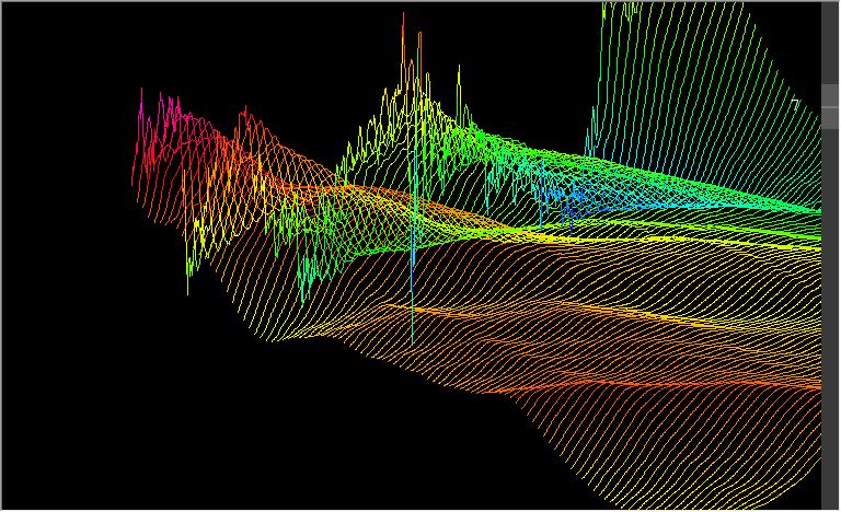 3Dの移動平均線を表示する「3D Moving Avarage」