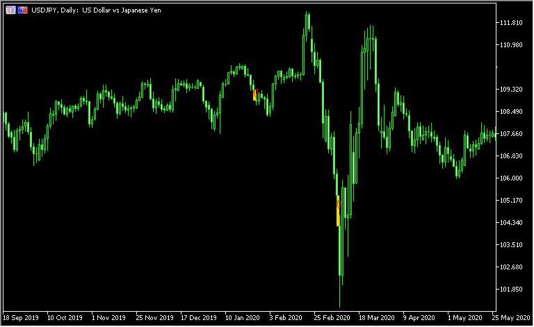 窓を見つける「GapFinder」